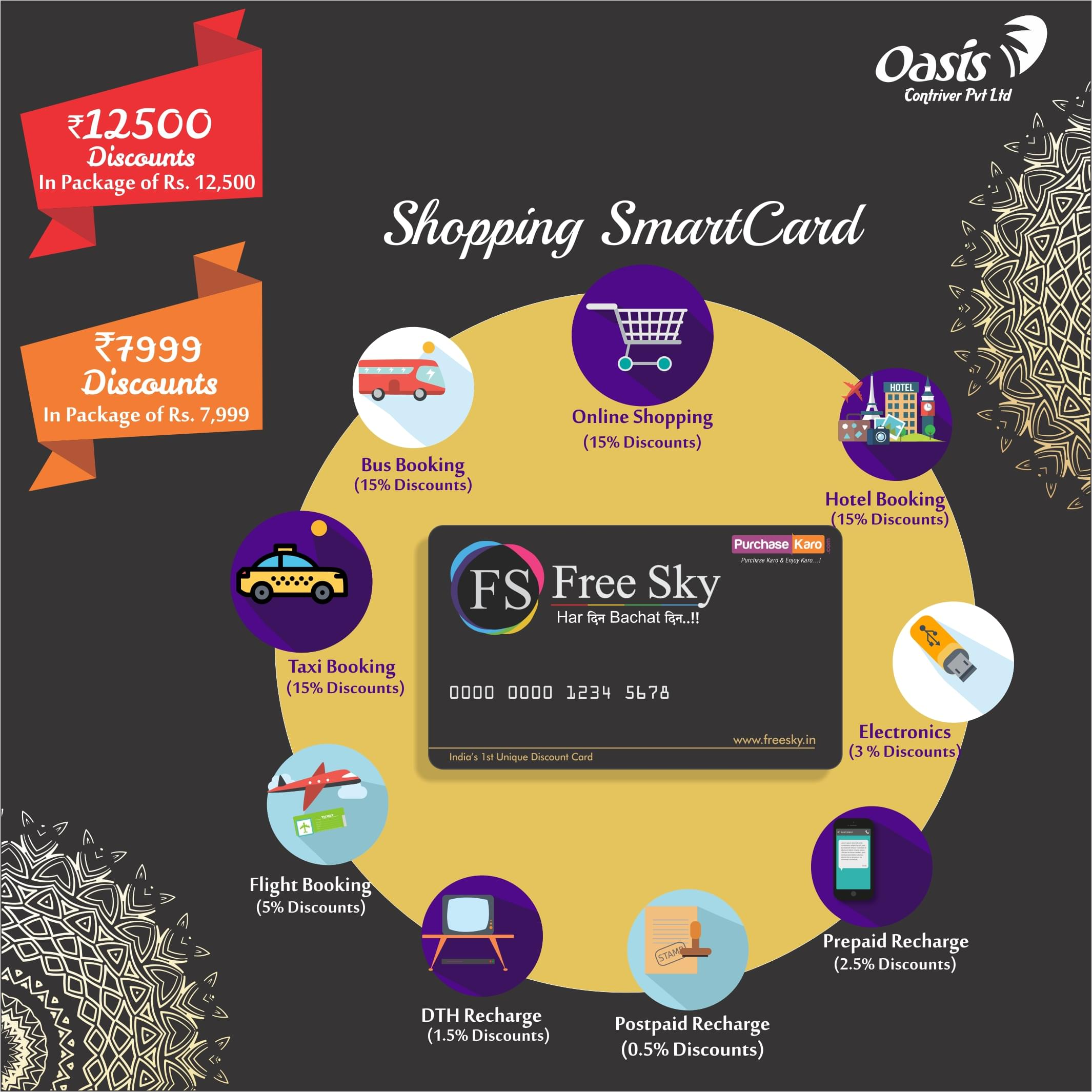 FreeSky Shopping Card